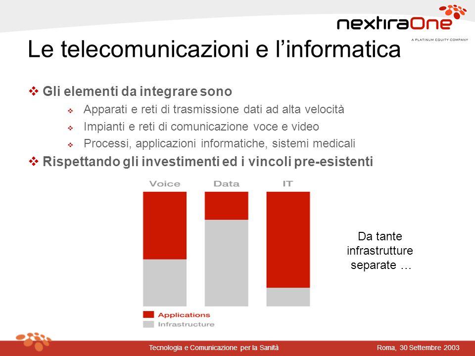 Roma, 30 Settembre 2003Tecnologia e Comunicazione per la Sanità Le telecomunicazioni e linformatica vGli elementi da integrare sono v Apparati e reti