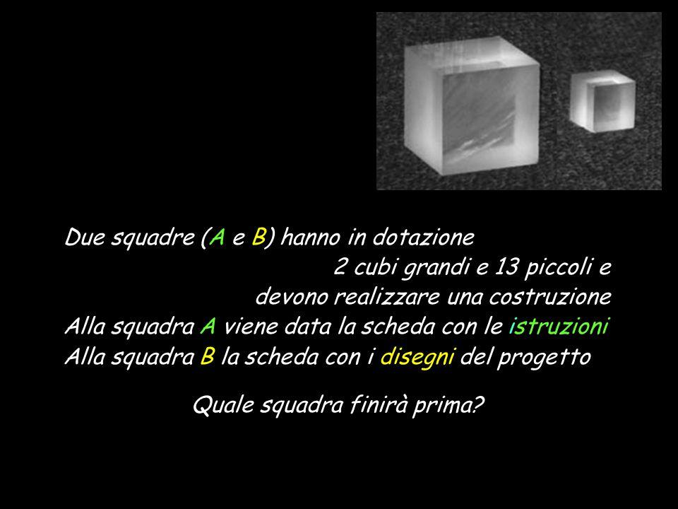 Due squadre (A e B) hanno in dotazione 2 cubi grandi e 13 piccoli e devono realizzare una costruzione Alla squadra A viene data la scheda con le istru