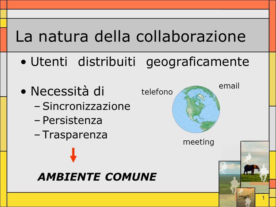 1 La natura della collaborazione Utenti distribuiti geograficamente Necessità di –Sincronizzazione –Persistenza –Trasparenza AMBIENTE COMUNE email tel