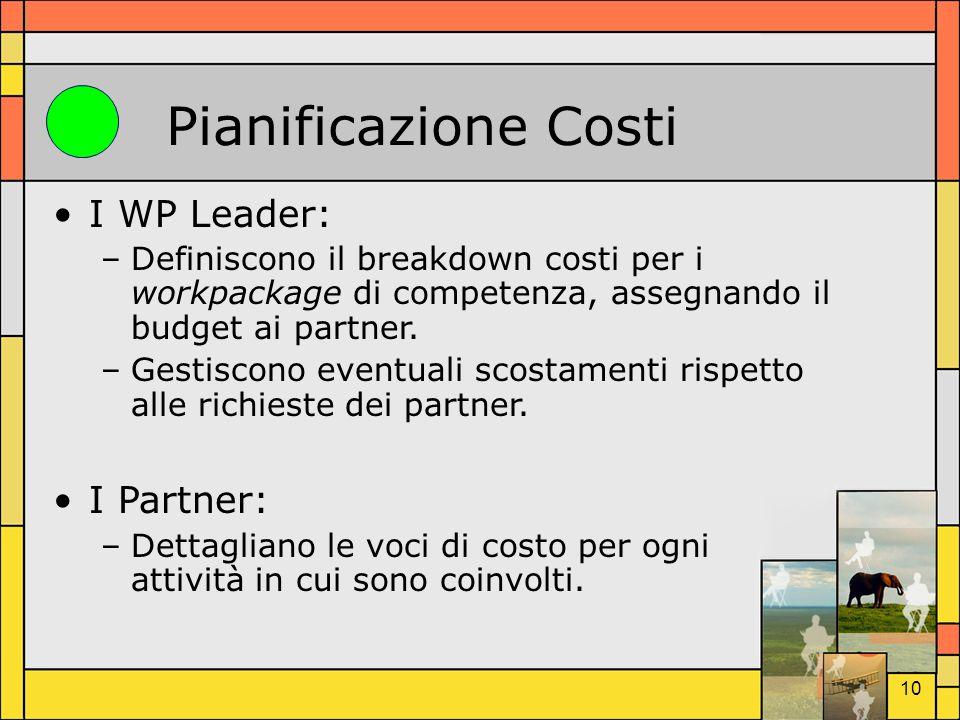 10 Pianificazione Costi I WP Leader: –Definiscono il breakdown costi per i workpackage di competenza, assegnando il budget ai partner. –Gestiscono eve