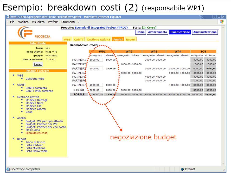 13 Esempio: breakdown costi (2) (responsabile WP1) negoziazione budget