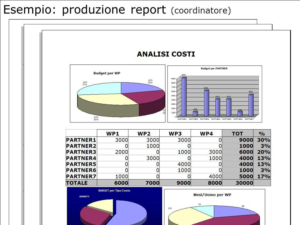 15 Esempio: produzione report (coordinatore)