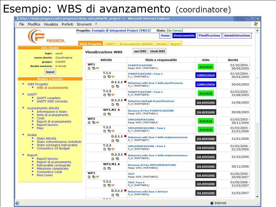 17 Esempio: WBS di avanzamento (coordinatore)