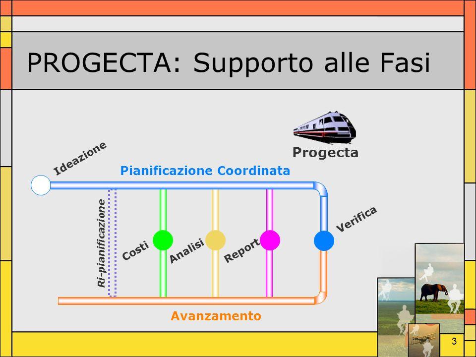3 PROGECTA: Supporto alle Fasi Ri-pianificazione Ideazione Avanzamento Costi Analisi Report Pianificazione Coordinata Verifica Progecta