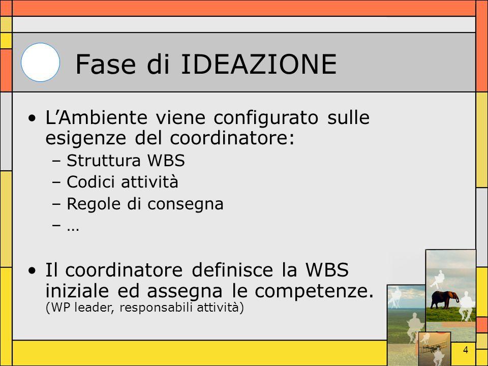 4 Fase di IDEAZIONE LAmbiente viene configurato sulle esigenze del coordinatore: –Struttura WBS –Codici attività –Regole di consegna –… Il coordinator