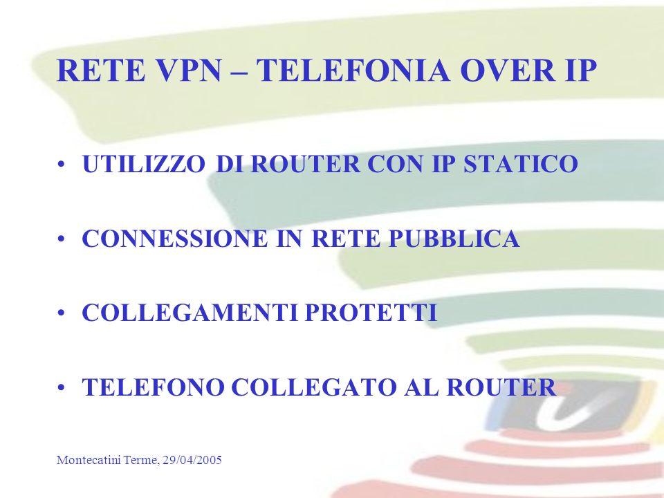 Montecatini Terme, 29/04/2005 RETE VPN – TELEFONIA OVER IP UTILIZZO DI ROUTER CON IP STATICO CONNESSIONE IN RETE PUBBLICA COLLEGAMENTI PROTETTI TELEFONO COLLEGATO AL ROUTER
