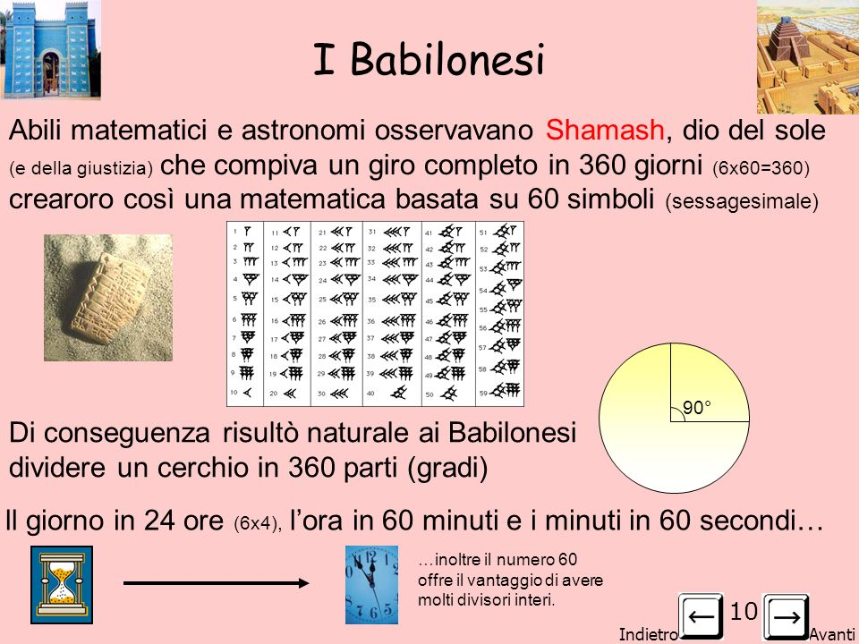 Indietro Avanti 10 I Babilonesi Abili matematici e astronomi osservavano Shamash, dio del sole (e della giustizia) che compiva un giro completo in 360