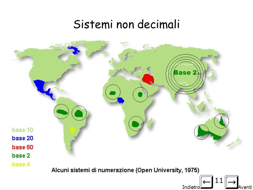 Indietro Avanti 11 Sistemi non decimali Base 2