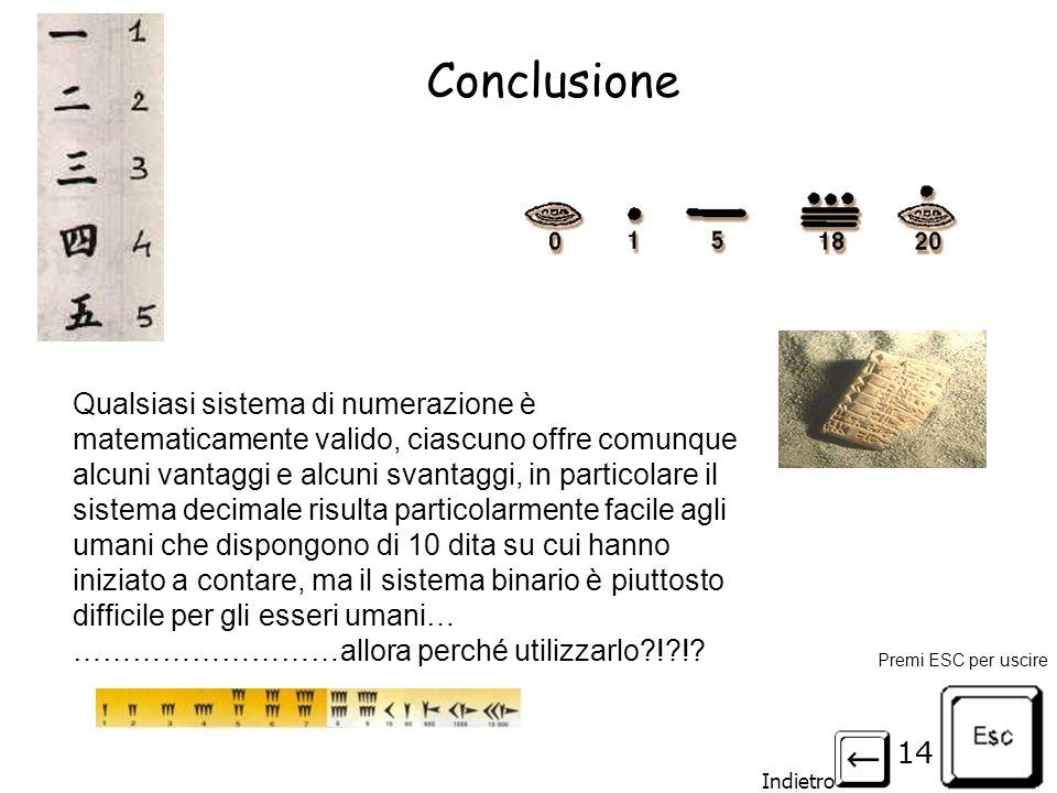 Indietro Avanti 14 Conclusione Qualsiasi sistema di numerazione è matematicamente valido, ciascuno offre comunque alcuni vantaggi e alcuni svantaggi,