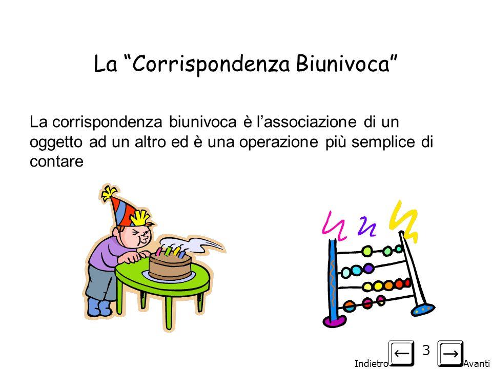 Indietro Avanti 3 La Corrispondenza Biunivoca La corrispondenza biunivoca è lassociazione di un oggetto ad un altro ed è una operazione più semplice d