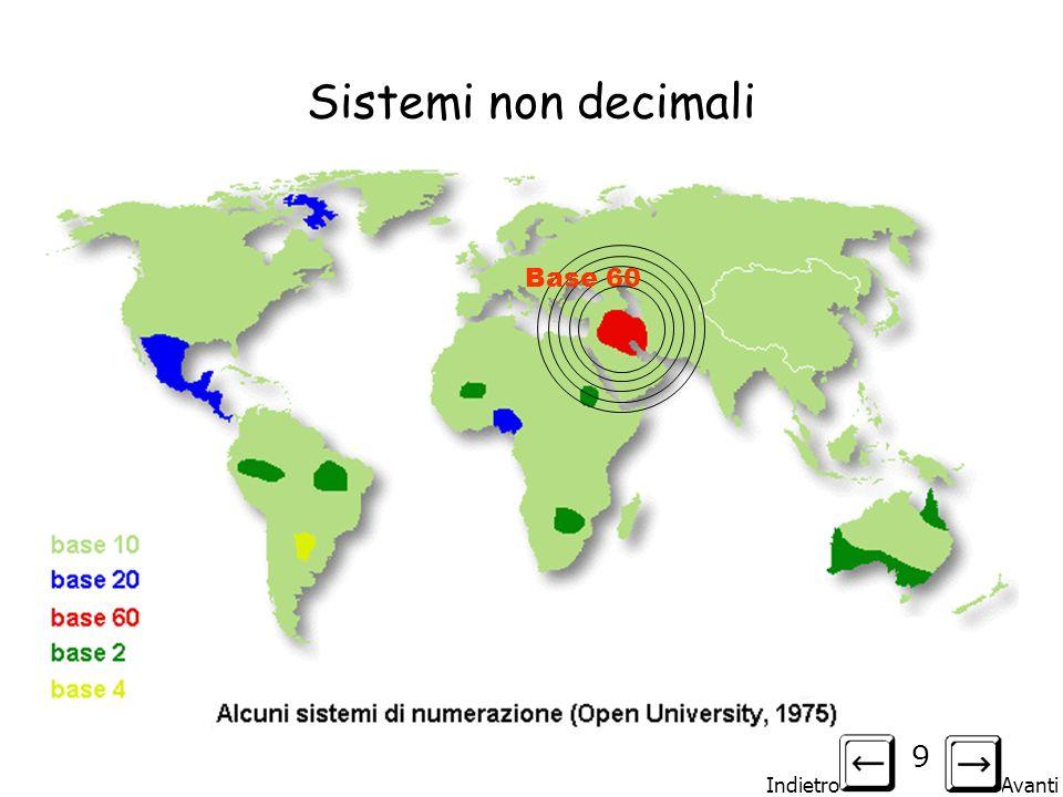 Indietro Avanti 9 Sistemi non decimali Base 60