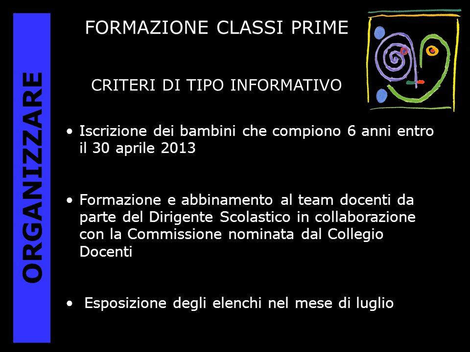 ORGANIZZARE Iscrizione dei bambini che compiono 6 anni entro il 30 aprile 2013 Formazione e abbinamento al team docenti da parte del Dirigente Scolast