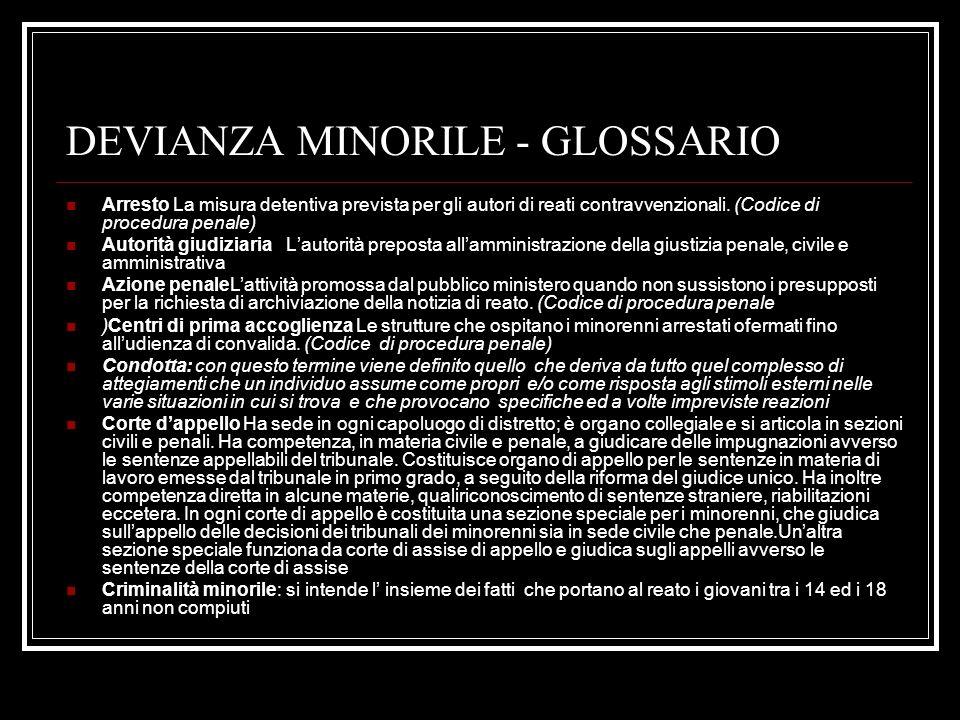DEVIANZA MINORILE - GLOSSARIO Arresto La misura detentiva prevista per gli autori di reati contravvenzionali. (Codice di procedura penale) Autorità gi