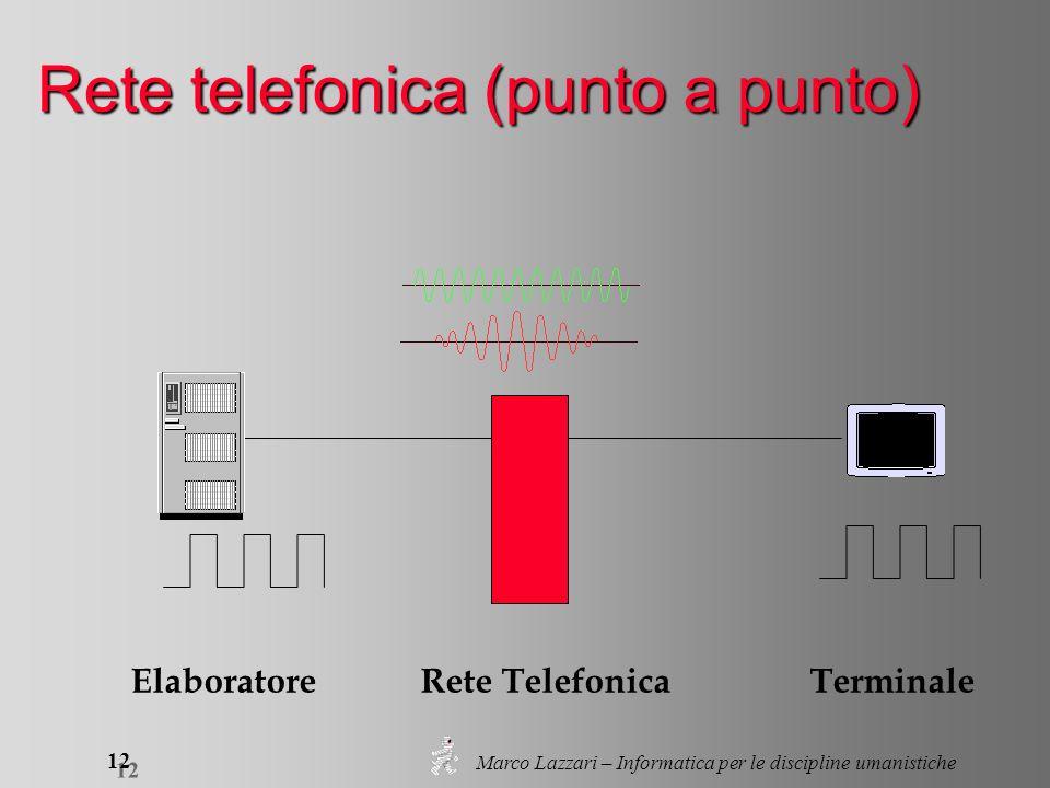 Marco Lazzari – Informatica per le discipline umanistiche 12 Rete telefonica (punto a punto) Elaboratore Rete Telefonica Terminale