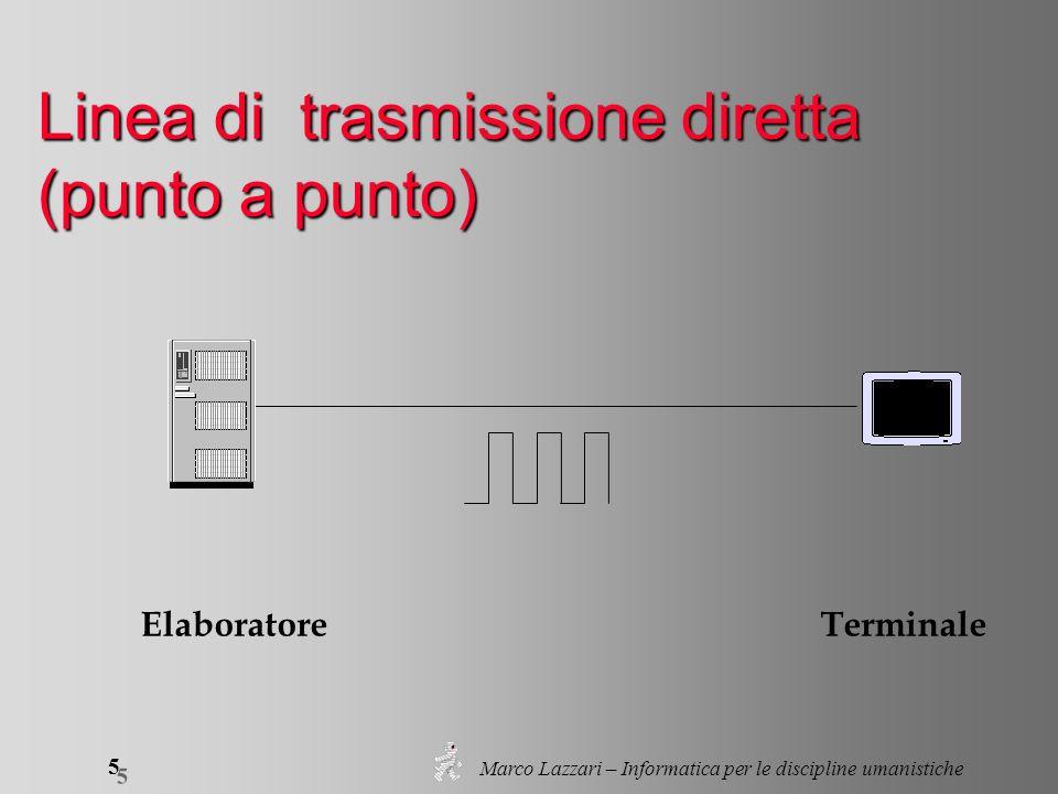 Marco Lazzari – Informatica per le discipline umanistiche 5 5 Linea di trasmissione diretta (punto a punto) Elaboratore Terminale