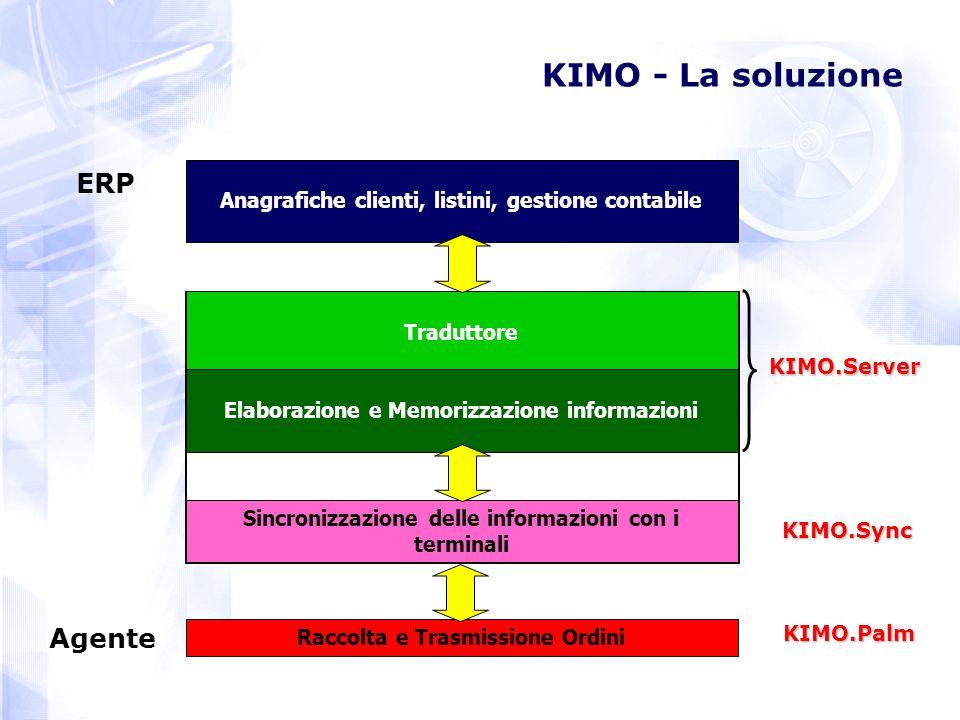 KIMO - La soluzione Anagrafiche clienti, listini, gestione contabile ERP Raccolta e Trasmissione Ordini Agente ? Traduttore Elaborazione e Memorizzazi