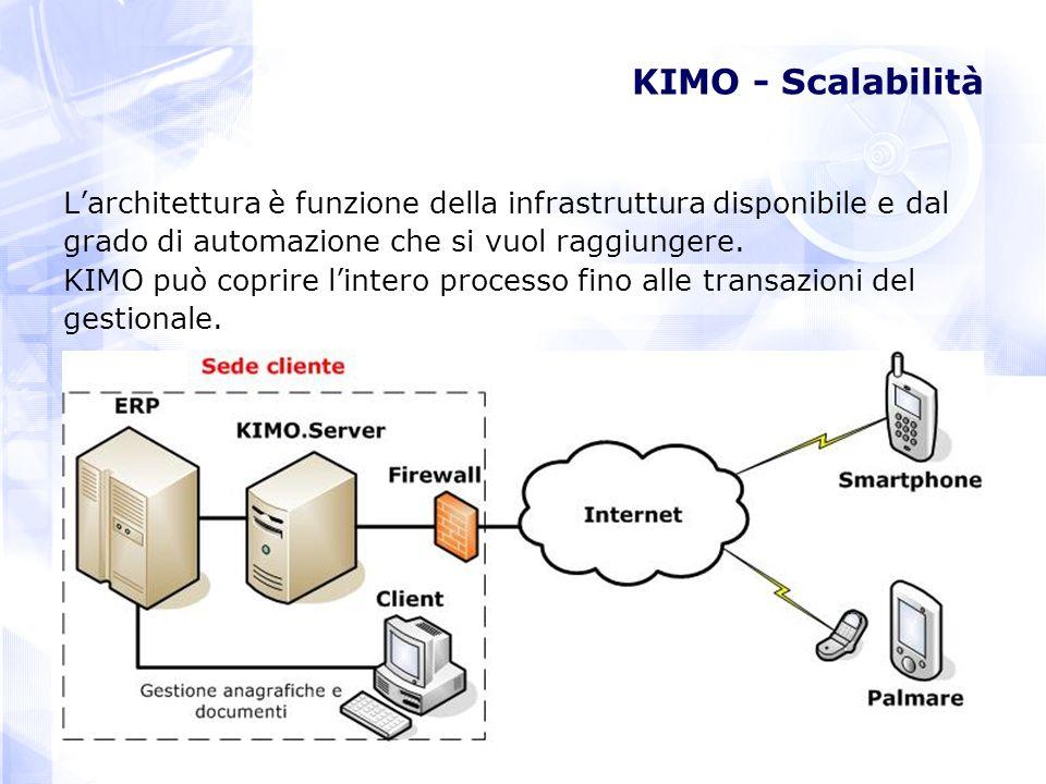 KIMO - Scalabilità Larchitettura è funzione della infrastruttura disponibile e dal grado di automazione che si vuol raggiungere.