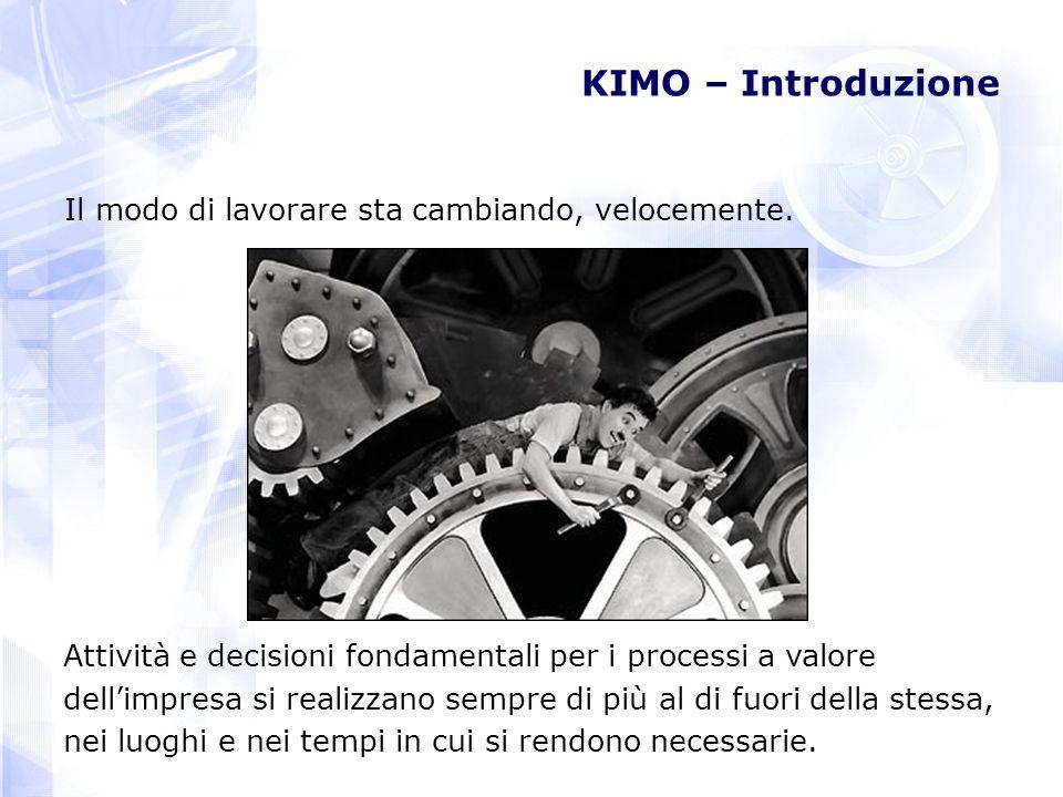 KIMO – Introduzione Il modo di lavorare sta cambiando, velocemente. Attività e decisioni fondamentali per i processi a valore dellimpresa si realizzan