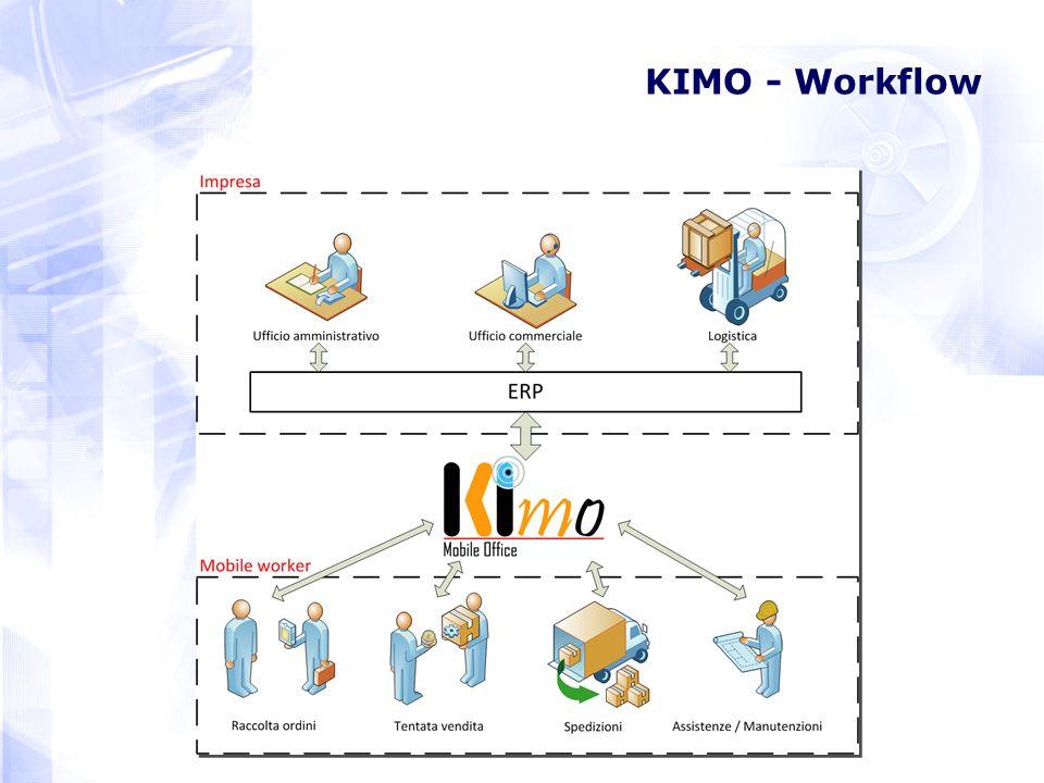 KIMO - Gli obiettivi Precisione dell informazione (riduzione errori) - No Passaggi Velocità di utilizzo Informazioni aggiornate sui Prodotti (catalogo elettronico) Informazioni aggiornate sui clienti (CRM, incassi, …) Semplicità di funzionamento e manutenzione Informazioni aggiornate sullo stock (disponibilità real-time) Trasmissione immediata ordini acquisiti (urgenze) Riduzione/eliminazione dei supporti cartacei Inserimento automatico delle informazioni nellERP