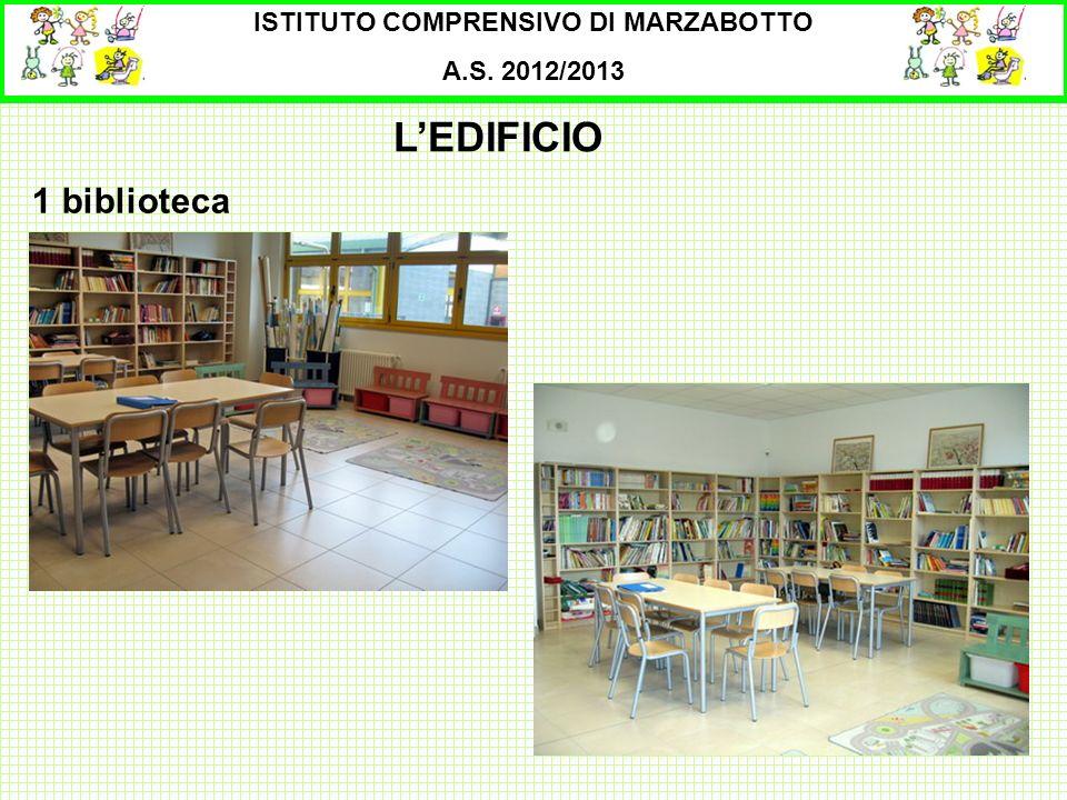 ISTITUTO COMPRENSIVO DI MARZABOTTO A.S. 2012/2013 1 biblioteca LEDIFICIO
