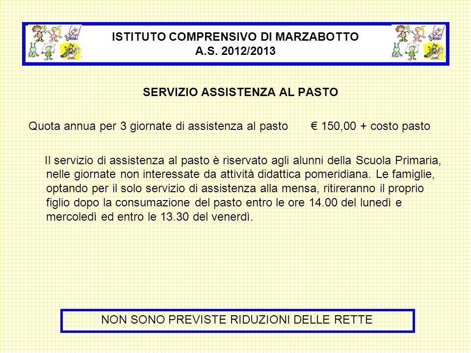 SERVIZIO ASSISTENZA AL PASTO Quota annua per 3 giornate di assistenza al pasto 150,00 + costo pasto Il servizio di assistenza al pasto è riservato agl