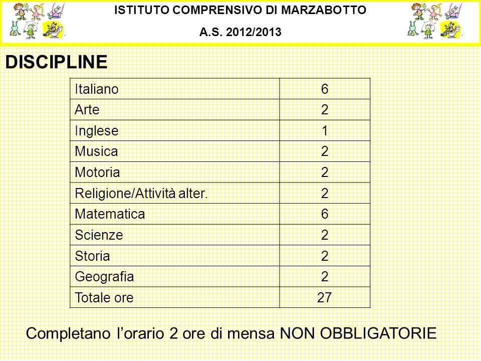 DISCIPLINE ISTITUTO COMPRENSIVO DI MARZABOTTO A.S. 2012/2013 Italiano6 Arte2 Inglese1 Musica2 Motoria2 Religione/Attività alter.2 Matematica6 Scienze2