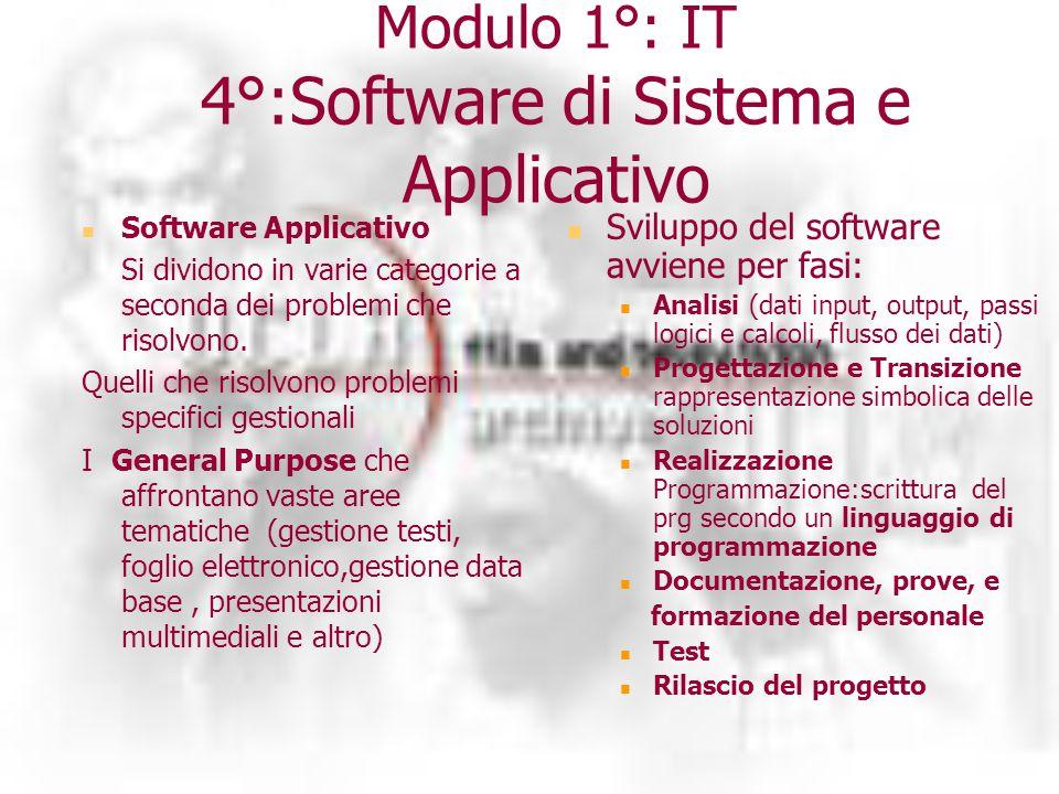 Modulo 1°: IT 4°:Software di Sistema e Applicativo Software Applicativo Si dividono in varie categorie a seconda dei problemi che risolvono. Quelli ch