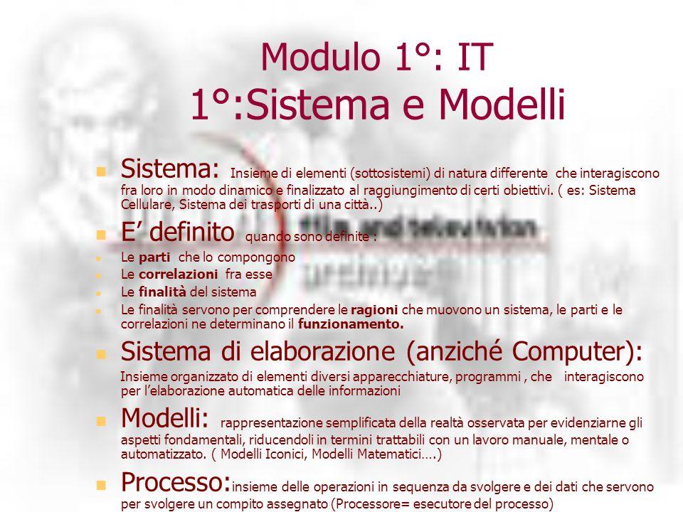 Modulo 1°: IT 1°:Sistema e Modelli Sistema: Insieme di elementi (sottosistemi) di natura differente che interagiscono fra loro in modo dinamico e finalizzato al raggiungimento di certi obiettivi.