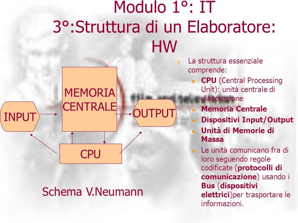Modulo 1°: IT 3°:Struttura di un Elaboratore: HW La struttura essenziale comprende: CPU (Central Processing Unit): unità centrale di elaborazione Memoria Centrale Dispositivi Input/Output Unità di Memorie di Massa Le unità comunicano fra di loro seguendo regole codificate (protocolli di comunicazione) usando i Bus (dispositivi elettrici)per trasportare le informazioni.