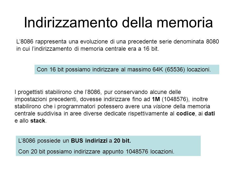 Indirizzamento della memoria L8086 rappresenta una evoluzione di una precedente serie denominata 8080 in cui lindirizzamento di memoria centrale era a 16 bit.