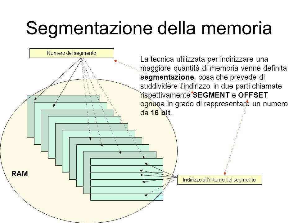 Segmentazione della memoria La tecnica utilizzata per indirizzare una maggiore quantità di memoria venne definita segmentazione, cosa che prevede di suddividere lindirizzo in due parti chiamate rispettivamente SEGMENT e OFFSET ognuna in grado di rappresentare un numero da 16 bit.