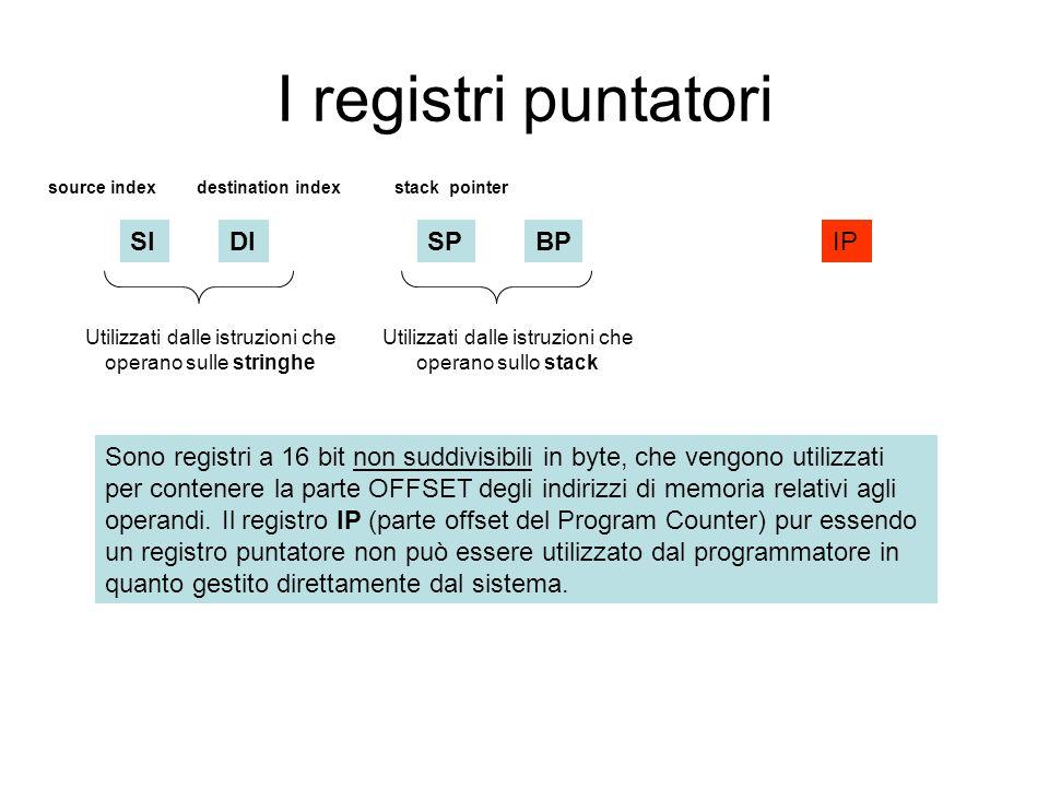I registri puntatori SIDISPBP Sono registri a 16 bit non suddivisibili in byte, che vengono utilizzati per contenere la parte OFFSET degli indirizzi di memoria relativi agli operandi.