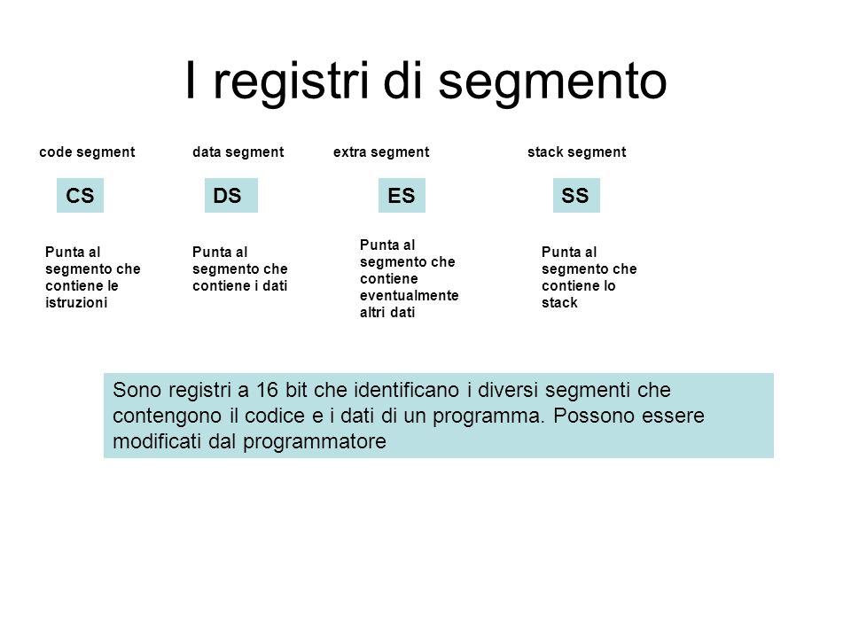 I registri di segmento CSDSESSS Sono registri a 16 bit che identificano i diversi segmenti che contengono il codice e i dati di un programma.