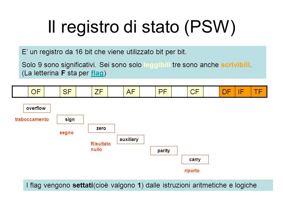 Il registro di stato (PSW) E un registro da 16 bit che viene utilizzato bit per bit.
