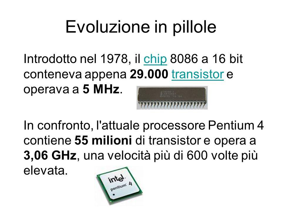 Evoluzione in pillole Introdotto nel 1978, il chip 8086 a 16 bit conteneva appena 29.000 transistor e operava a 5 MHz.chiptransistor In confronto, l attuale processore Pentium 4 contiene 55 milioni di transistor e opera a 3,06 GHz, una velocità più di 600 volte più elevata.