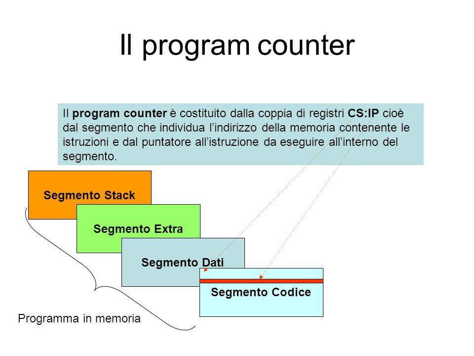 Il program counter Il program counter è costituito dalla coppia di registri CS:IP cioè dal segmento che individua lindirizzo della memoria contenente le istruzioni e dal puntatore allistruzione da eseguire allinterno del segmento.