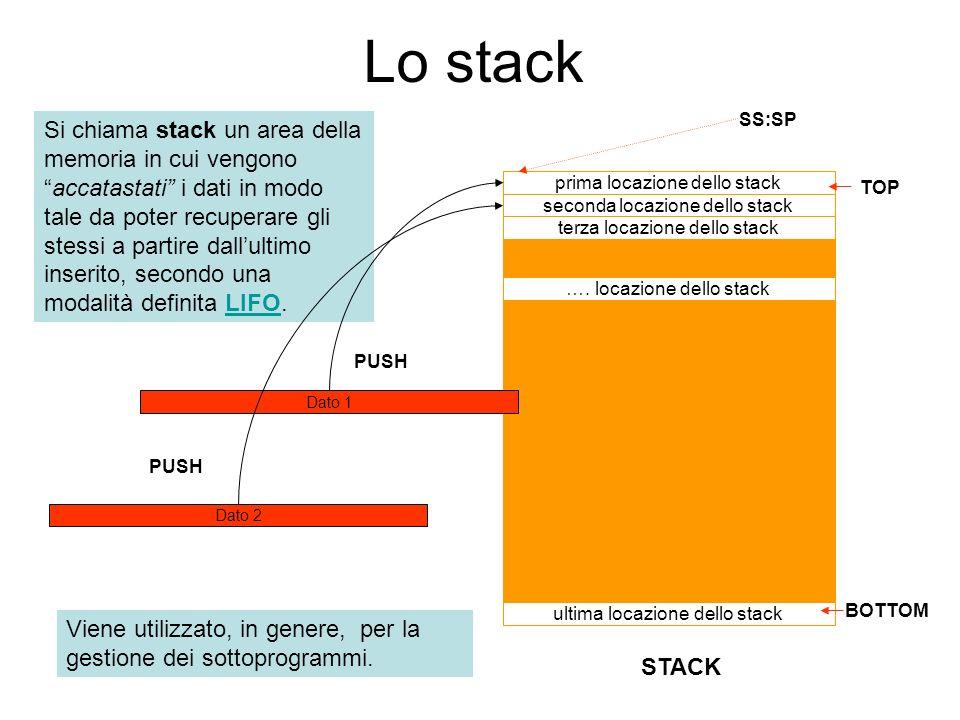 Lo stack Dato 1 STACK Si chiama stack un area della memoria in cui vengonoaccatastati i dati in modo tale da poter recuperare gli stessi a partire dallultimo inserito, secondo una modalità definita LIFO.LIFO prima locazione dello stack Dato 2 seconda locazione dello stack terza locazione dello stack ultima locazione dello stack SS:SP PUSH TOP BOTTOM Viene utilizzato, in genere, per la gestione dei sottoprogrammi.