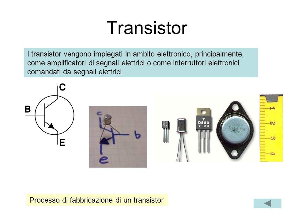 Transistor I transistor vengono impiegati in ambito elettronico, principalmente, come amplificatori di segnali elettrici o come interruttori elettronici comandati da segnali elettrici Processo di fabbricazione di un transistor