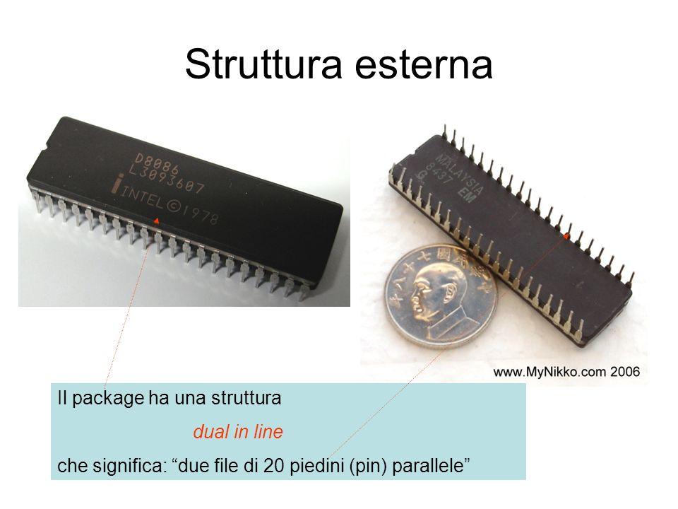 Struttura esterna Il package ha una struttura dual in line che significa: due file di 20 piedini (pin) parallele
