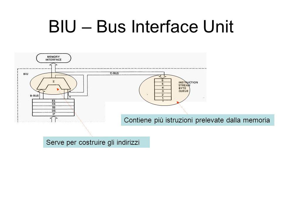 BIU – Bus Interface Unit Serve per costruire gli indirizzi Contiene più istruzioni prelevate dalla memoria