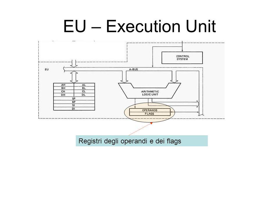 EU – Execution Unit Registri degli operandi e dei flags