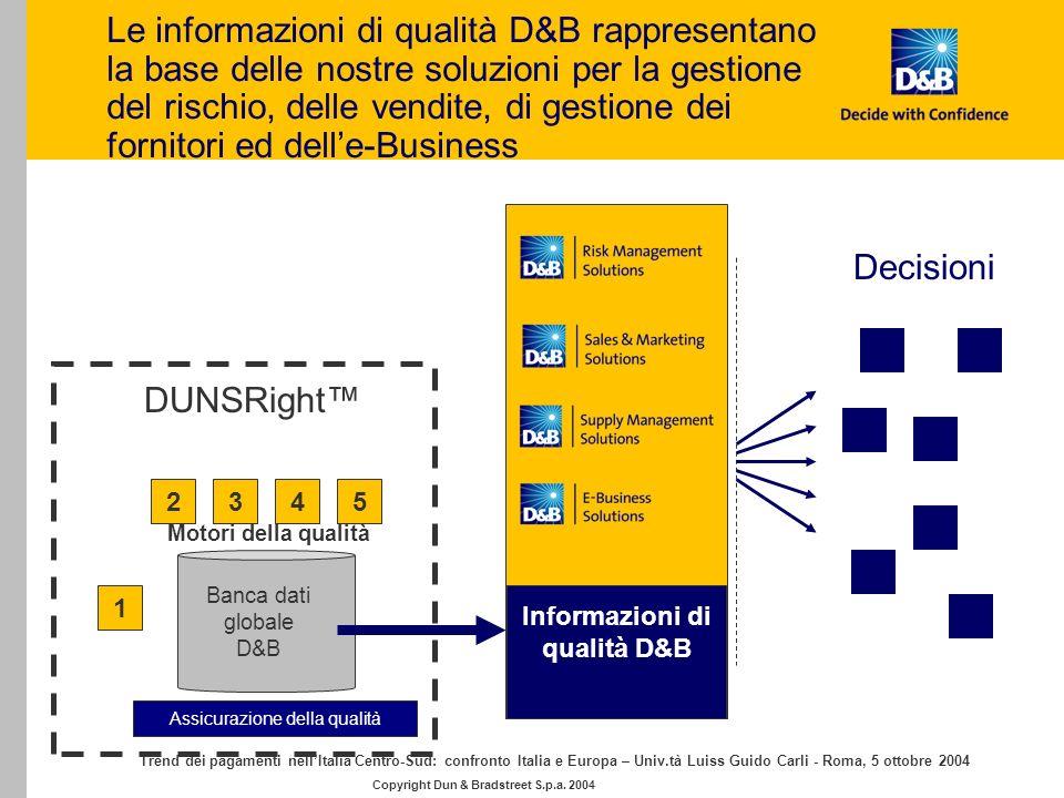 Trend dei pagamenti nellItalia Centro-Sud: confronto Italia e Europa – Univ.tà Luiss Guido Carli - Roma, 5 ottobre 2004 Informazioni di qualità D&B Le informazioni di qualità D&B rappresentano la base delle nostre soluzioni per la gestione del rischio, delle vendite, di gestione dei fornitori ed delle-Business Banca dati globale D&B 1 5234 Assicurazione della qualità Motori della qualità Decisioni DUNSRight Copyright Dun & Bradstreet S.p.a.
