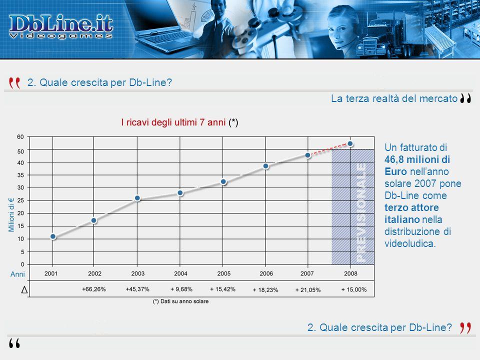 Un fatturato di 46,8 milioni di Euro nellanno solare 2007 pone Db-Line come terzo attore italiano nella distribuzione di videoludica.