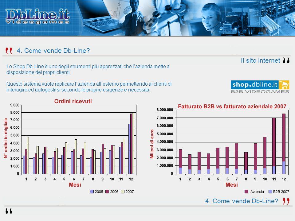 Il sito internet Lo Shop Db-Line è uno degli strumenti più apprezzati che lazienda mette a disposizione dei propri clienti.