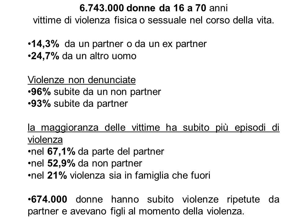 6.743.000 donne da 16 a 70 anni vittime di violenza fisica o sessuale nel corso della vita. 14,3% da un partner o da un ex partner 24,7% da un altro u