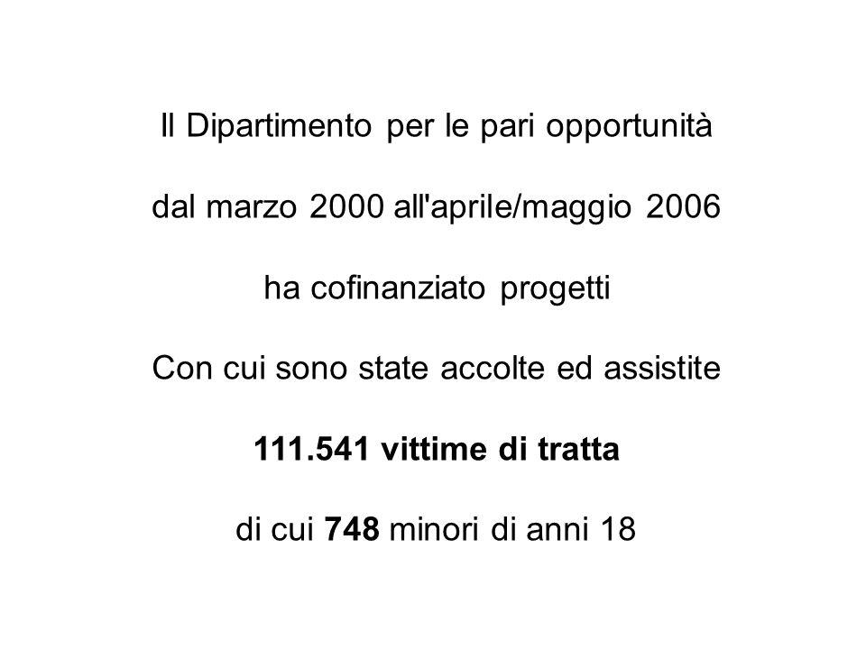 Il Dipartimento per le pari opportunità dal marzo 2000 all'aprile/maggio 2006 ha cofinanziato progetti Con cui sono state accolte ed assistite 111.541