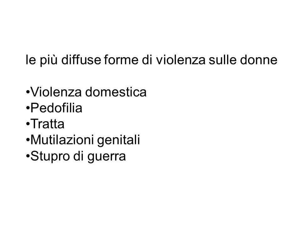 le più diffuse forme di violenza sulle donne Violenza domestica Pedofilia Tratta Mutilazioni genitali Stupro di guerra