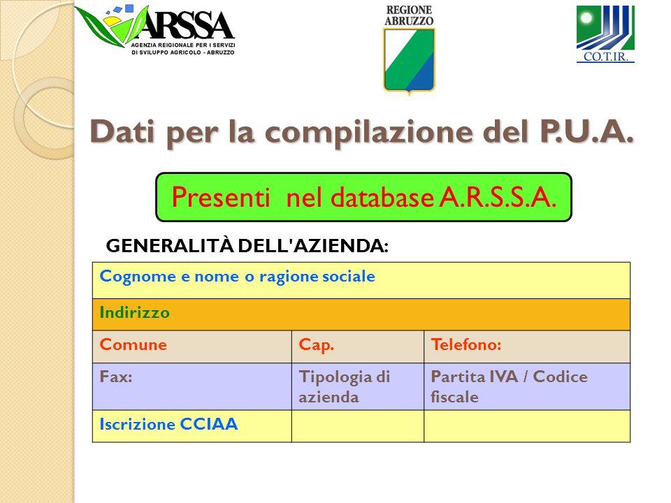 Dati per la compilazione del P.U.A. Presenti nel database A.R.S.S.A. Cognome e nome o ragione sociale Indirizzo ComuneCap.Telefono: Fax:Tipologia di a