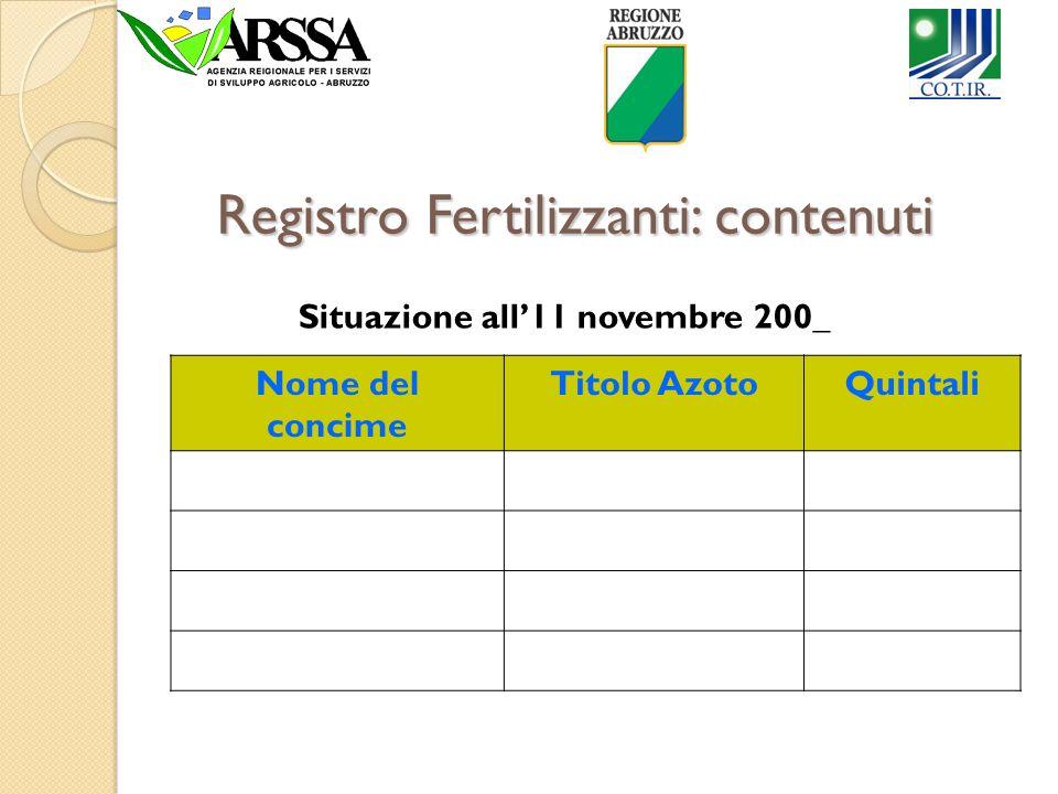 Registro Fertilizzanti: contenuti Acquisti DataRif. Fattura Nome ConcimeTitolo Azoto Q.li