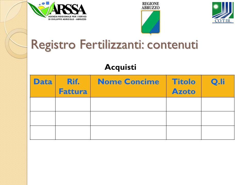 Registro delle concimazioni azotate effettuate nell annata agraria 200 _ DataColturaSuperficieNome Concime Titolo Azoto Q.li